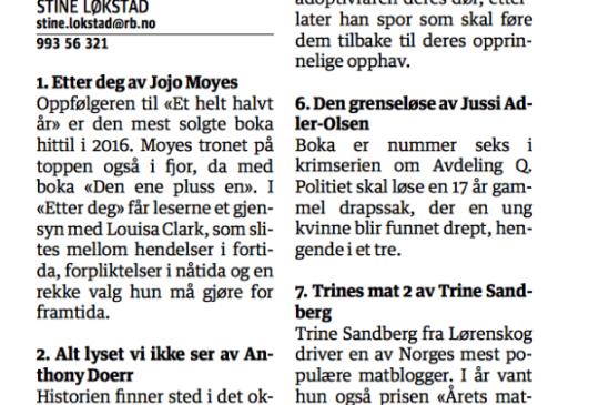 Image: Romerikes blad – Disse bøkene solgte best i 2016