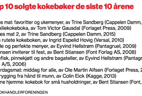Image: Topp 10 solgte kokebøker de siste 10 årene